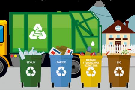 Zmiana stawki za gospodarowanie odpadami w gminie Bieruń w 2019 roku