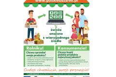 Cudze chwalicie - swoje poznajcie! Zaproszenie na polski e-bazarek